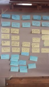 Insights gathered from interviewing community members in Neukölln
